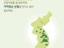 <국립산림품종관리센터 이야기> 그 숲은 어떻게 나무가 많아졌을까? 그 숲의 비밀을 알려주마!